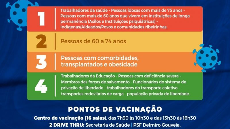 Paulo Afonso já tem Plano de Vacinação pronto
